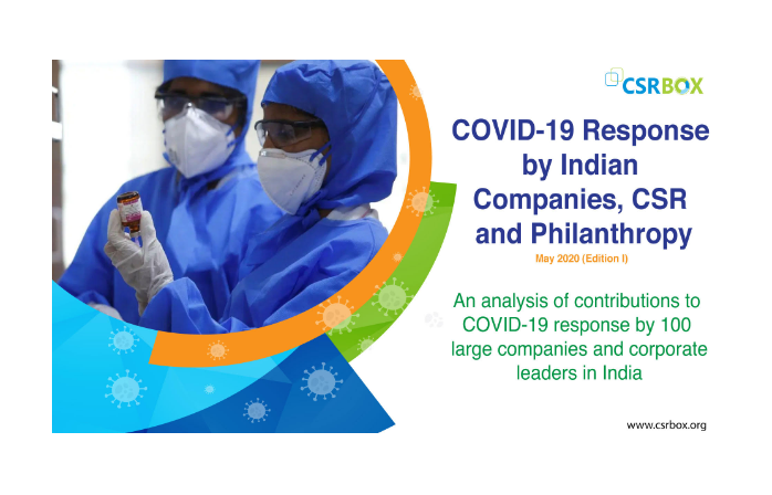 COVID-19-Response-by-Indian-Companies,-CSR-and-Philanthropy