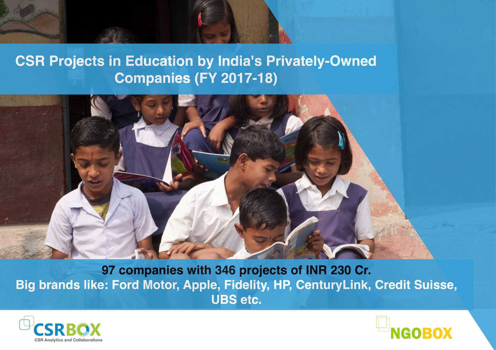 CSR in Education in India's Privately-owned companies