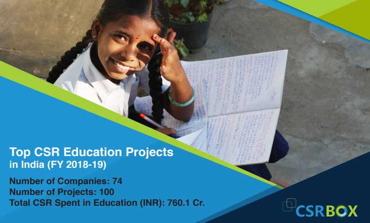 CSR Projects in Education in India in FY 18-19 (New)