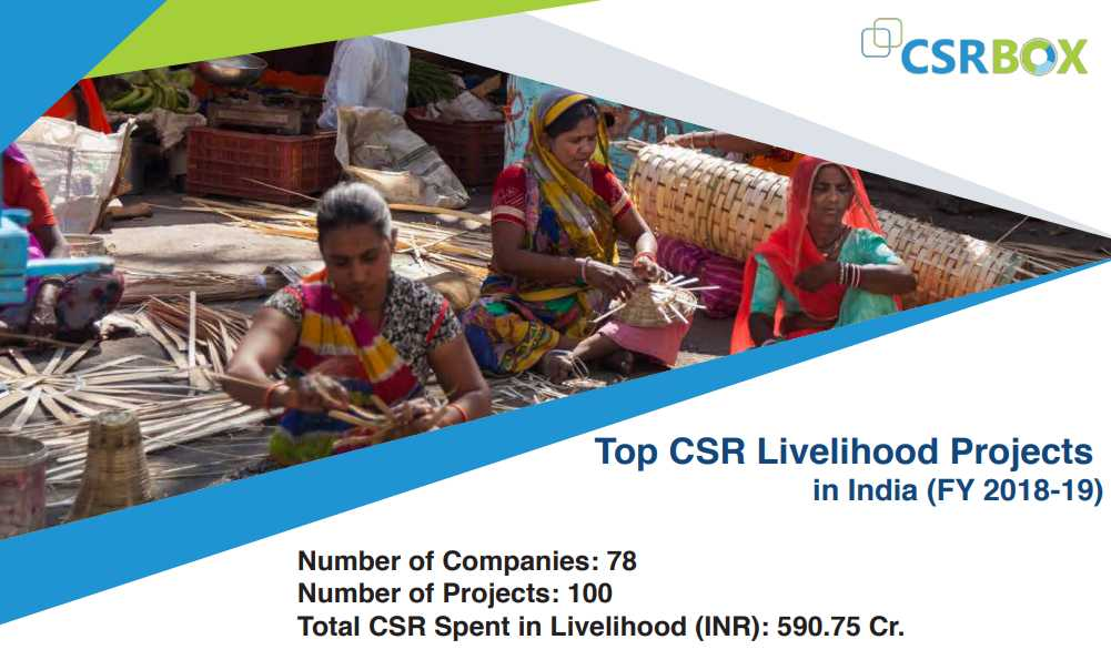 CSR Projects in Livelihood in India in FY 18-19 (New)