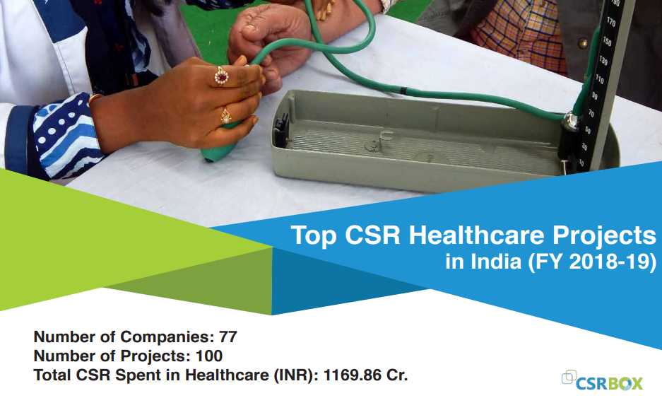 CSR Projects in Healthcare in India in FY 18-19 (New)