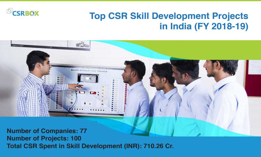 CSR Projects in Skill Development in India in FY 18-19 (New)
