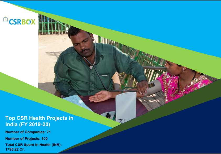CSR Projects in Healthcare in India in FY 19-20 (New)