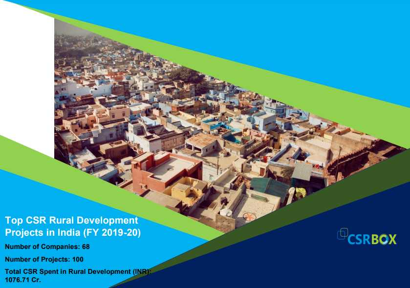 CSR Projects in Rural Development in India in FY 19-20 (New)