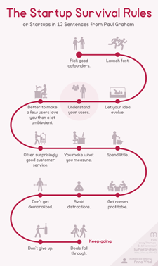 The 13 Startup Survival Rules